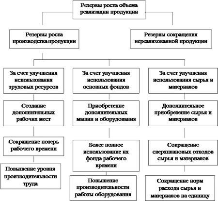 Договор о передаче имущества в рк реферат uqwiqxm договор о сумме алиментов