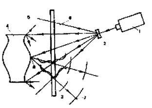 Рис. 8.1. Однолучевая схема записи отражательной голограммы