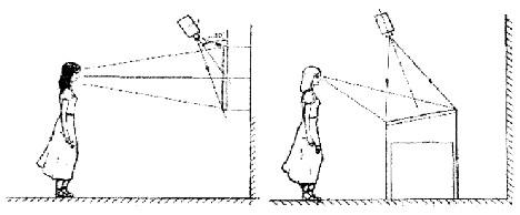 Рис. 8.6. Техника воспроизведения при вертикальном и горизонтальном расположении изобразительных голограмм