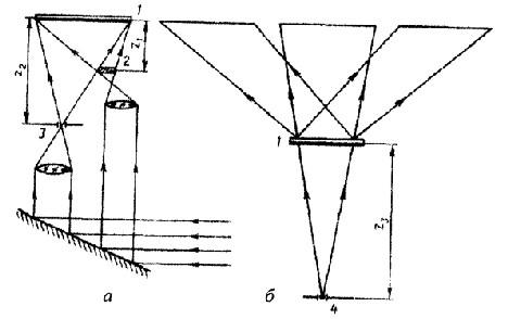Рис. 8.16. Запись и восстановление увеличенного изображения в голографическом микроскопе с прямой записью