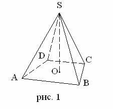 Пирамиды Высотой пирамиды называется перпендикуляр опущенный из вершины пирамиды на плоскость основания