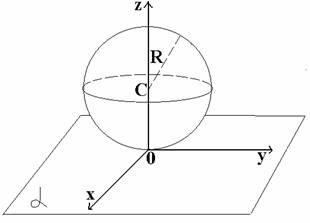 Сфера и шар d расстояние от центра сферы до плоскости след c 0 0 d поэтому сфера имеет уравнение
