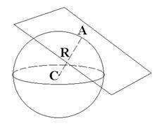 Сфера и шар Теорема Радиус сферы проведённый в точку касания сферы и плоскости перпендикулярен к касательной плоскости