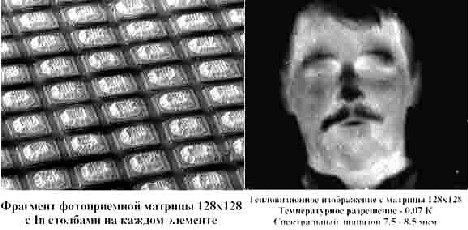 Фрагмент фотоприёмной матрицы.