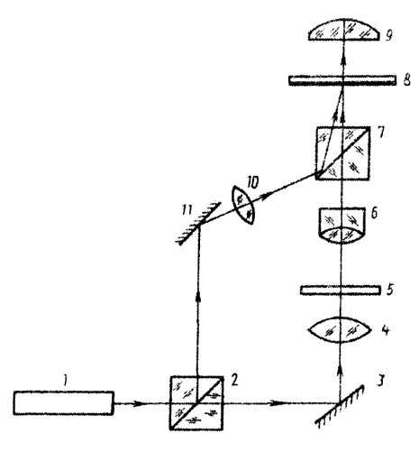 Рис. 8.17. Схема голографического микроскопа с предварительным увеличением